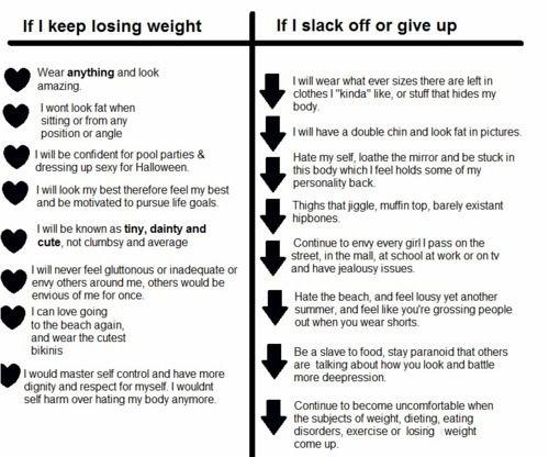Maximum weight loss fayetteville nc