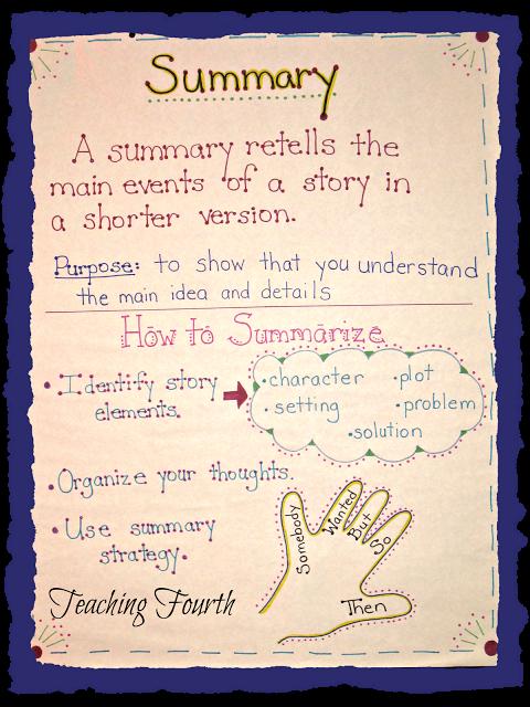 Teaching Fourth Summarizing Anchor Chart Reading Charts Prose Paraphrase Definition