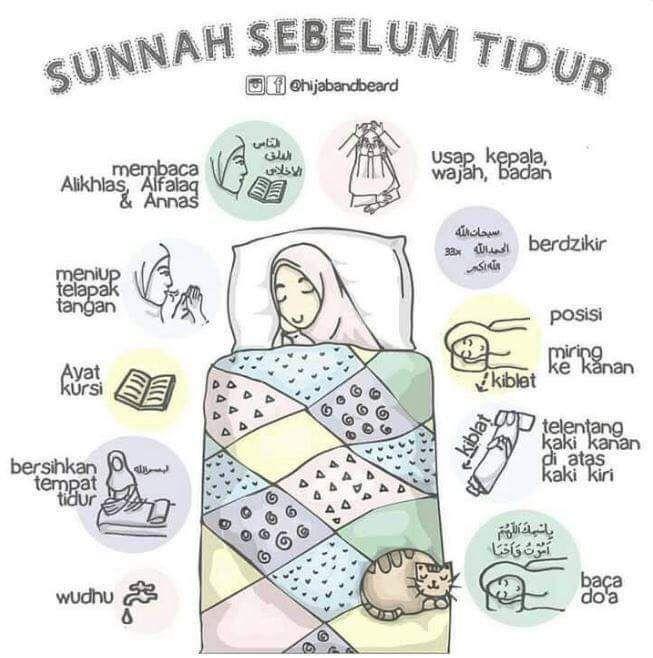 Sunnah sebelum tidur   (ISLAM) The Sunnah-s   Pinterest ...