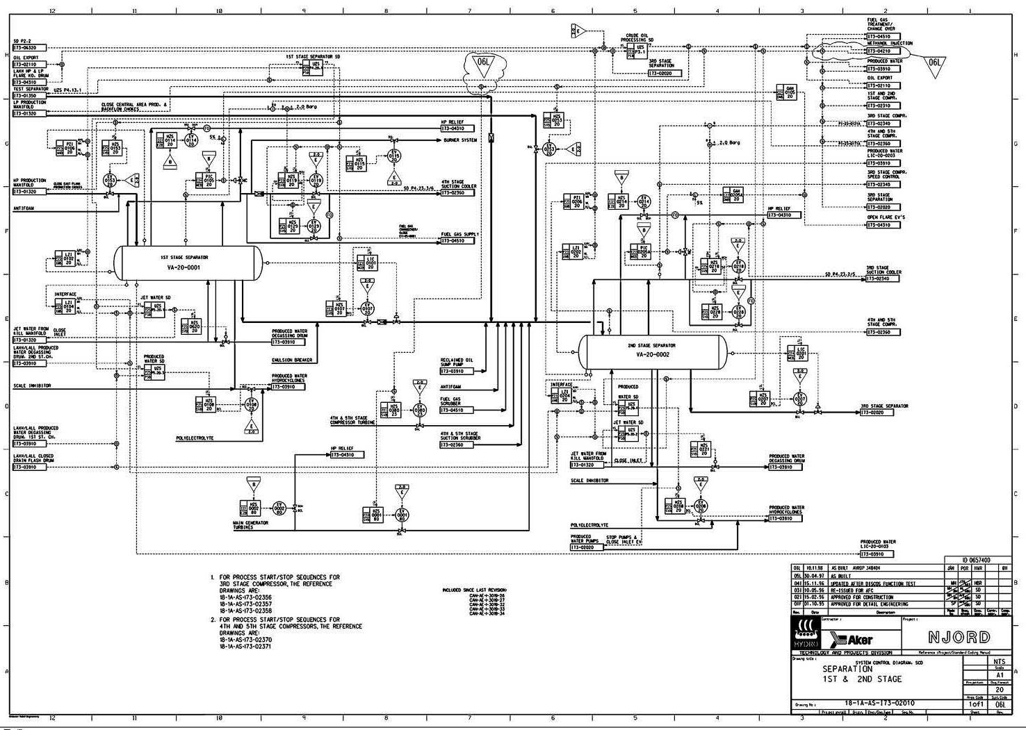 Image Result For Ventilation System Oil Rig Drawing