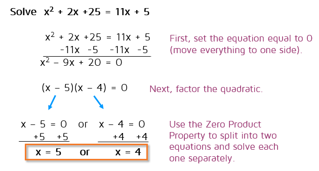 Solving Quadratic Equations by Factoring | School stuff ...