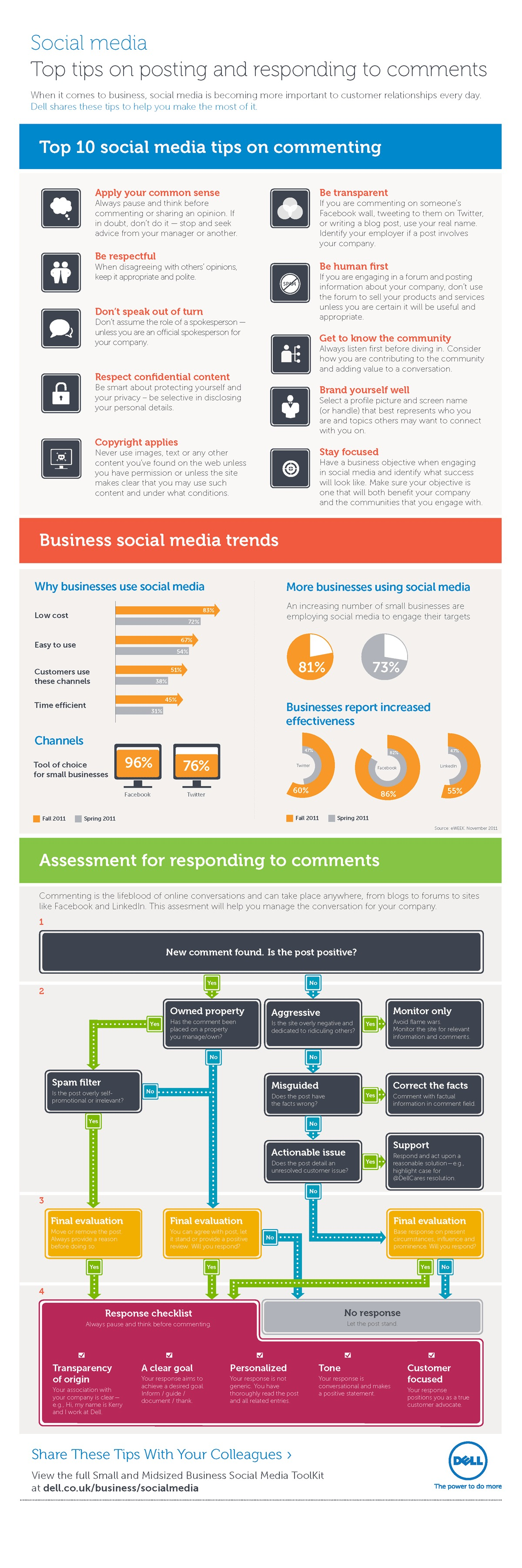 How to Respond To Your Customers Online [INFOGRAPHIC]