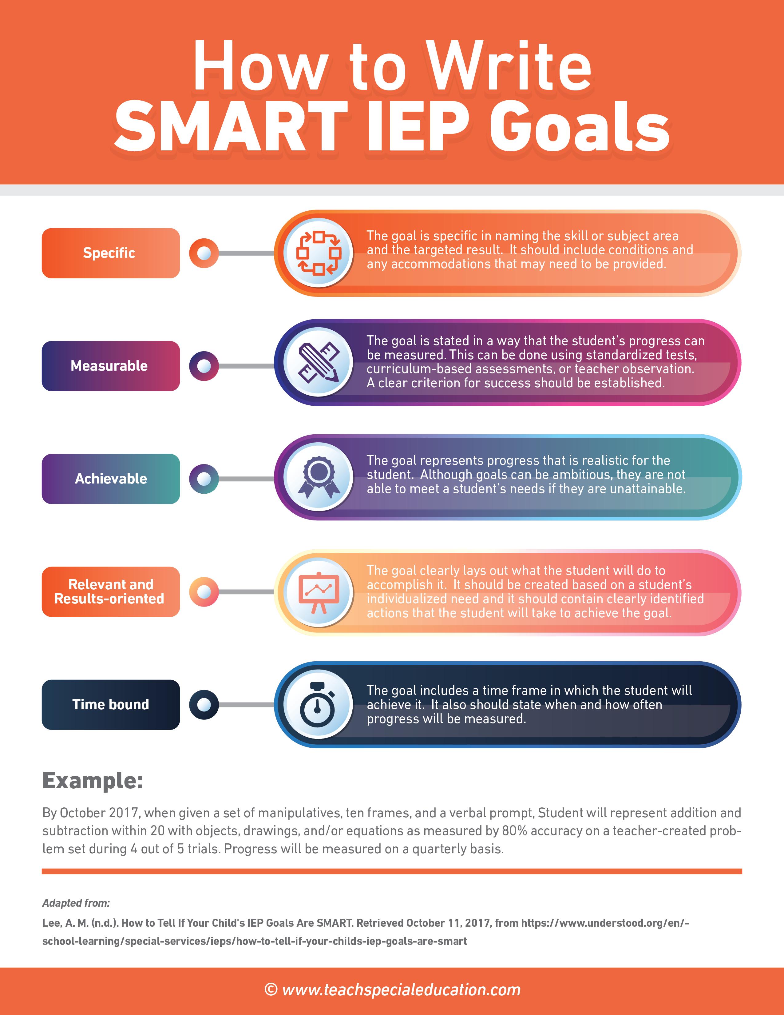 How To Write Smart Iep Goals