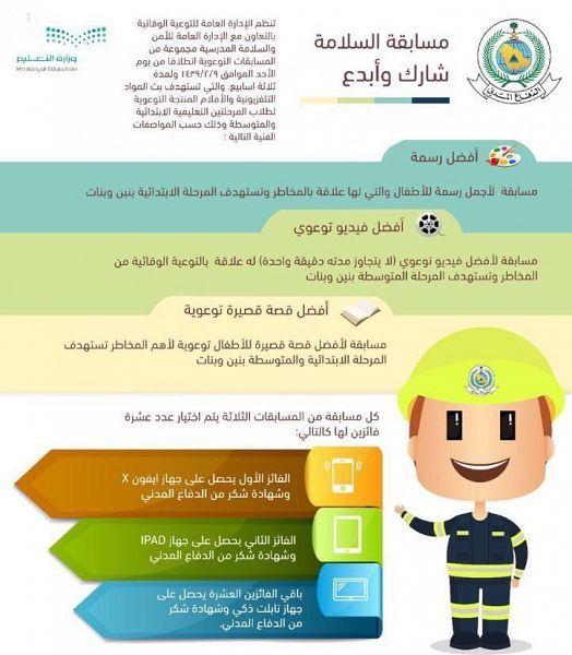 تعليم نجران يدعو الطلاب للمشاركة في مسابقة السلامة شارك وأبدع صحيفة وطني الحبيب الإلكترونية Ios Messenger Ios Ana