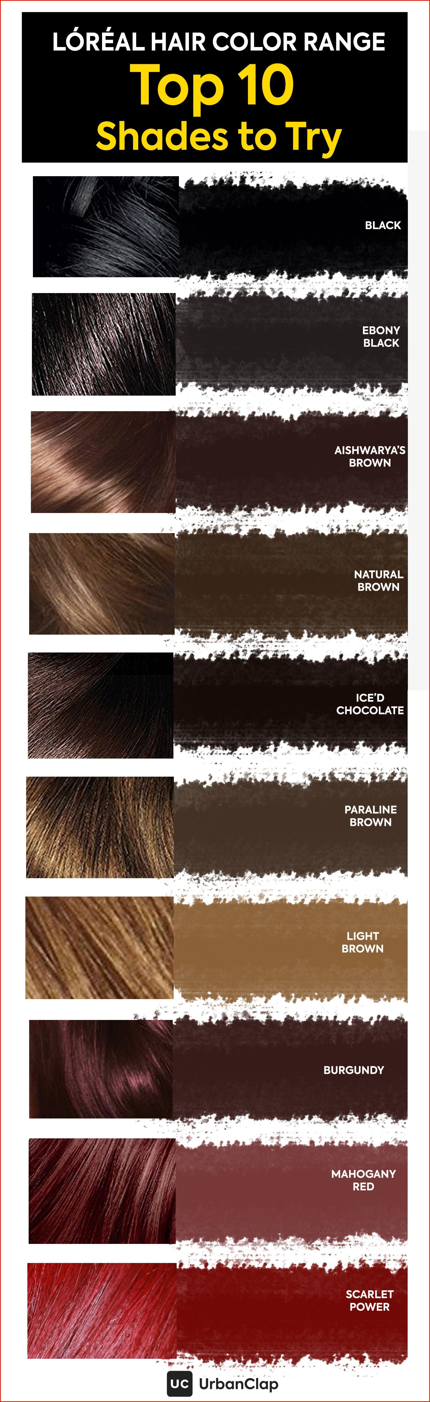 Loreal Inoa Hair Color Shades Chart