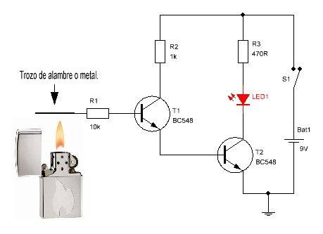detector de fuego