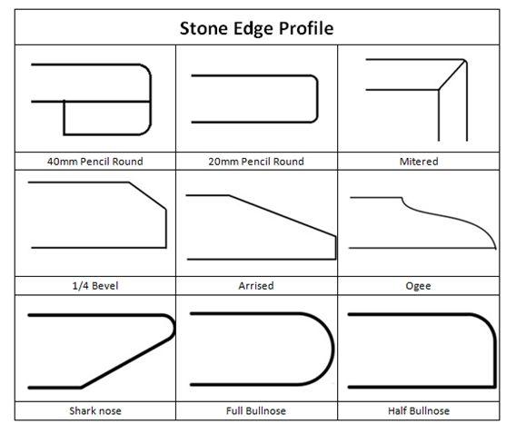 Corian Benchtop Endless Styles: Stone Edge Profile