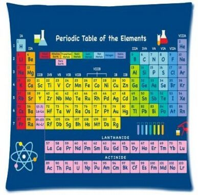 Funny Periodic Table of Chemical Elements Square Zippered Soft Best - best of periodic table s