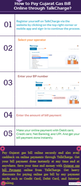 Pay Gujrat Gas Bill Online Securely And Also Avail Cashback On Online Payments Through Talkcharge Get Your Bill Payment Done Instantly At A Gas Bill Gas Bills