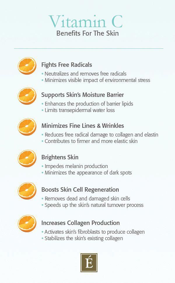 Photo of Vitamin C: What Does It Do For Your Skin?