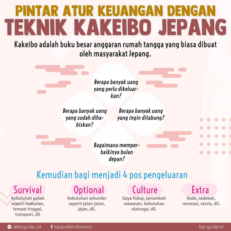 Pin Di Financial