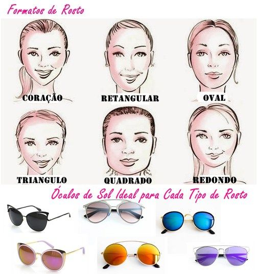 Qual Modelo De Oculos Combina Com Cada Tipo De Rosto Tipos De
