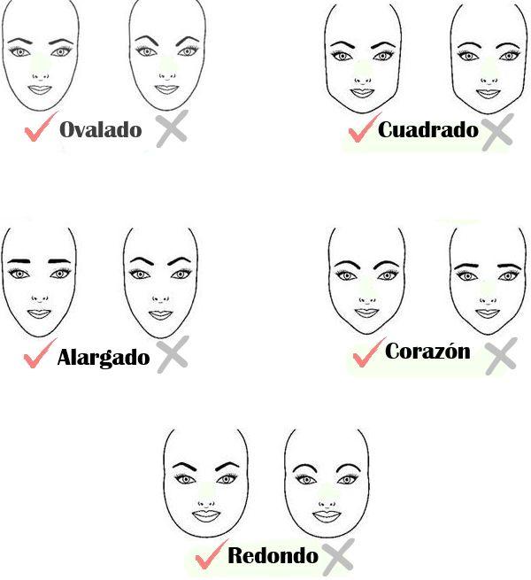 Tipo de cejas que debemos usar para nuestro tipo de cara todo - tipos de cejas
