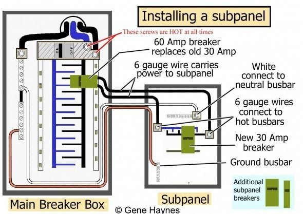 Using Your Car S Manual Or The Diagram On Your Fuse Box