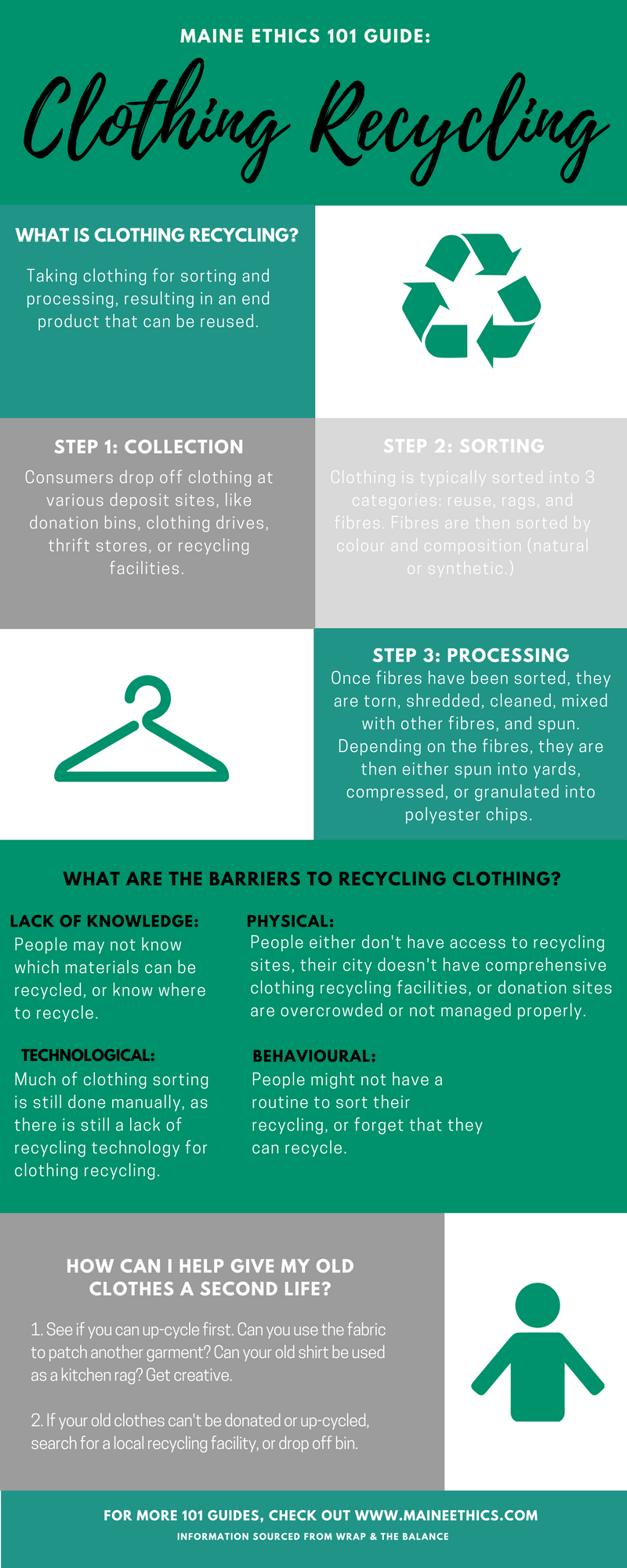 b79236fb91 A handy infographic detailing how to recycle clothes