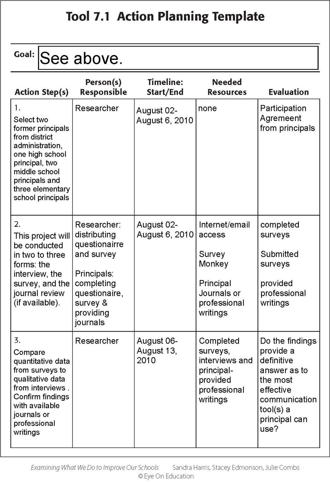 Strategic Plan For Schools Template Google Search Action Plan