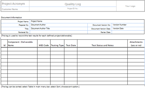 quality assurance documents templates
