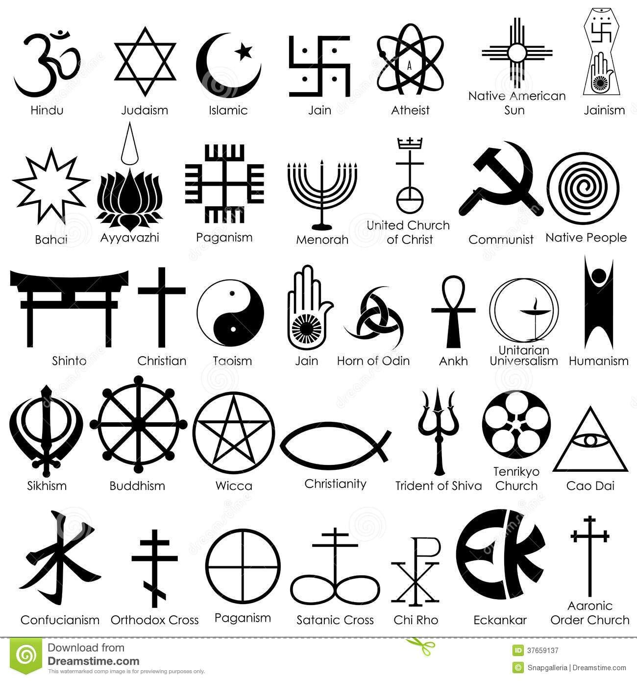 Zen Buddhist Symbols And Meanings: Favorite Places And Spaces