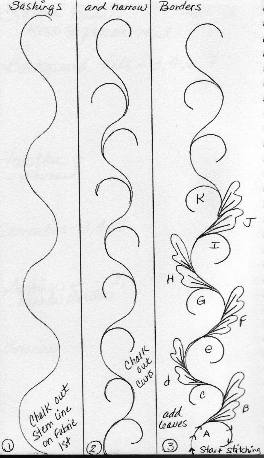 Pin de yngrid Aguilera en diseño | Pinterest | Bordado, Dibujos y ...