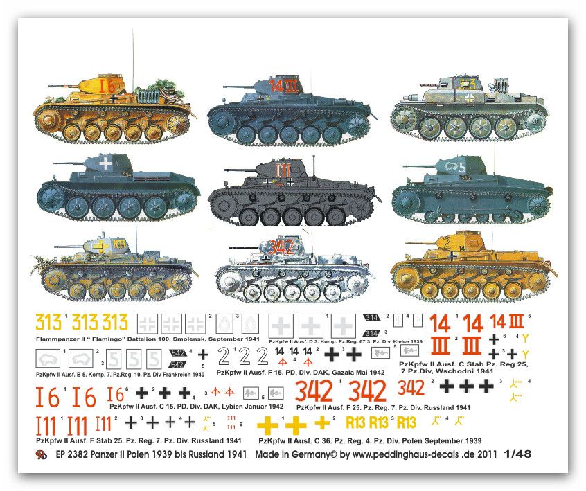Early Panzer Variants