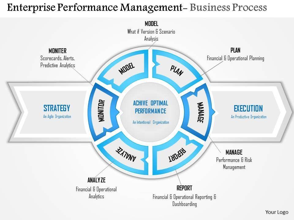 enterprice performance management 0814 enterprise performance management powerpoint. Black Bedroom Furniture Sets. Home Design Ideas