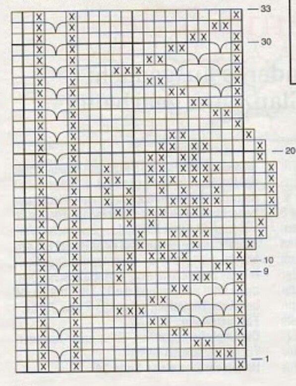 Picasa Web Albums. Filet crochet pattern diagram | Filet crochet ...