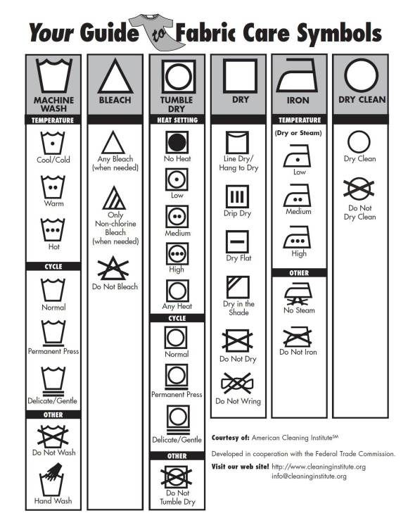 What Do The Laundry Symbols On Clothes Mean Google Search