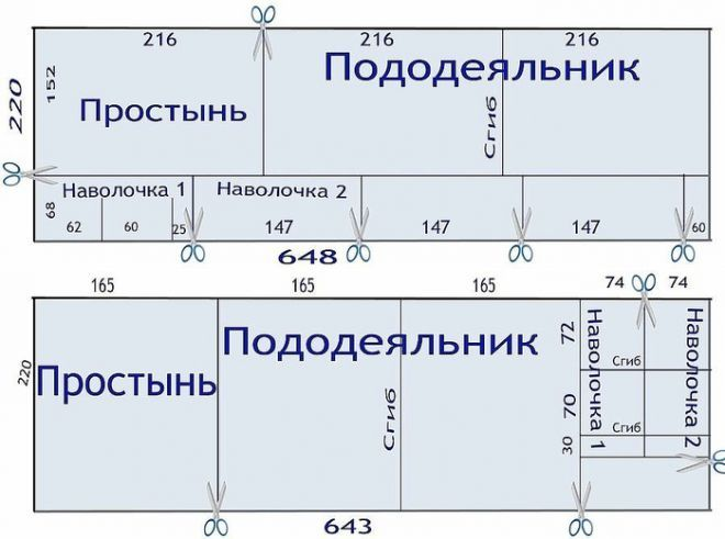 Размеры детского постельного белья: таблица стандартов по 30