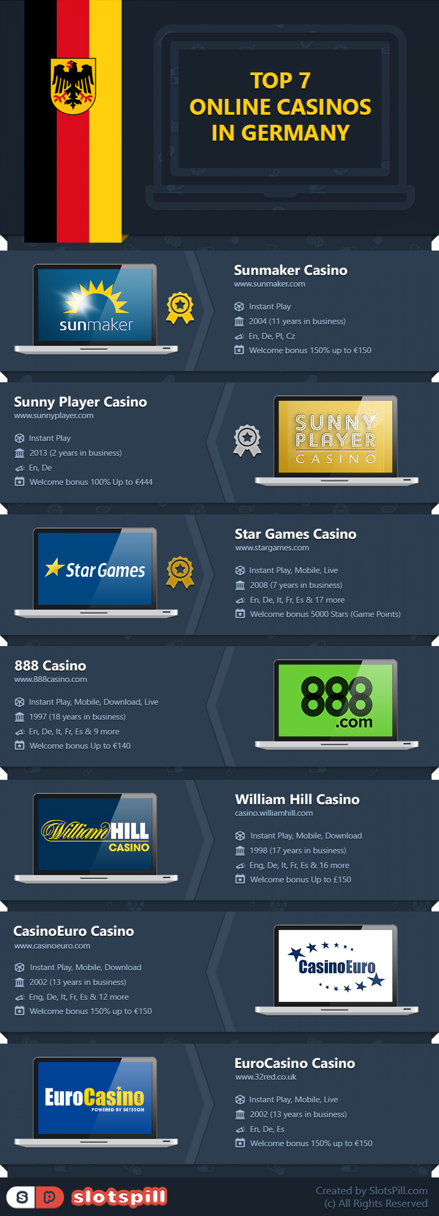 www online casino deutschland