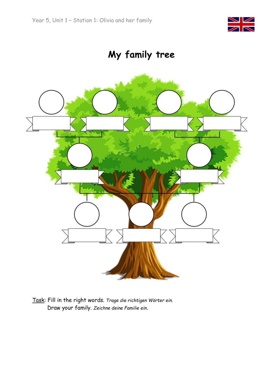 My Family Tree Stammbaum Vorlage Stammbaum Stammbaume 5