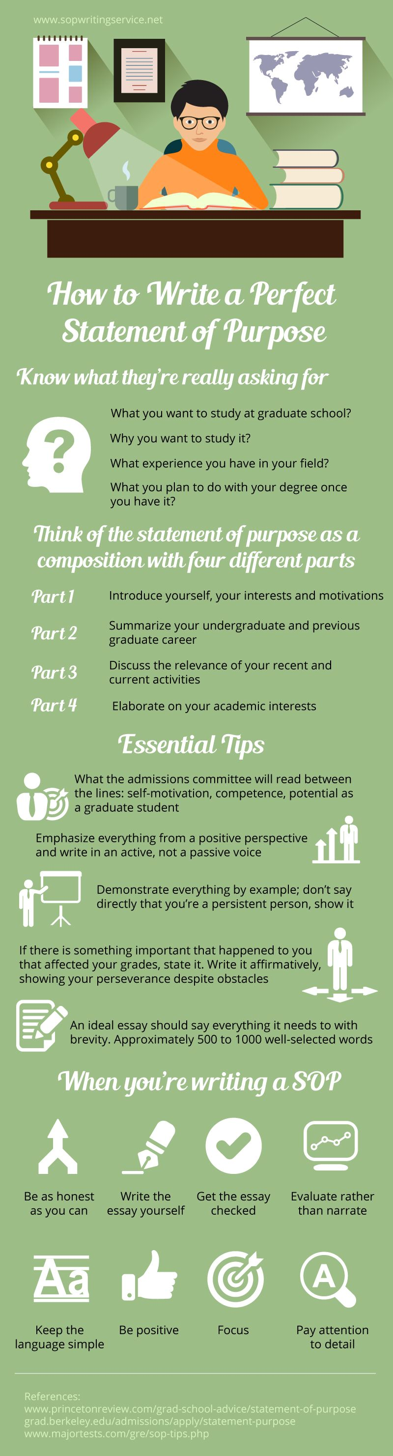 how to write a perfect statement of purpose how to or steps this infographic presentation presents on how to write a perfect statement of purpose to get more details please today on this link