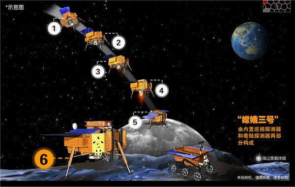 """嫦娥3号传回图片_人类从月球上首次拍摄的星系图片出炉 最近""""嫦娥三号""""传回其 ..."""