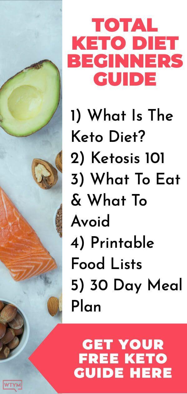 Keto-Vollkost für Anfänger: Wie Sie Ihren Gewichtsverlust auf der Keto-Diät planen + Keto-Tip... #ketodietforbeginners