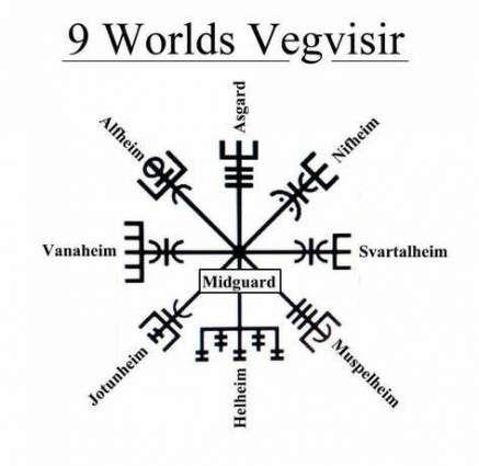 32+ New Ideas travel tattoo foot compass design #vikingsymbols