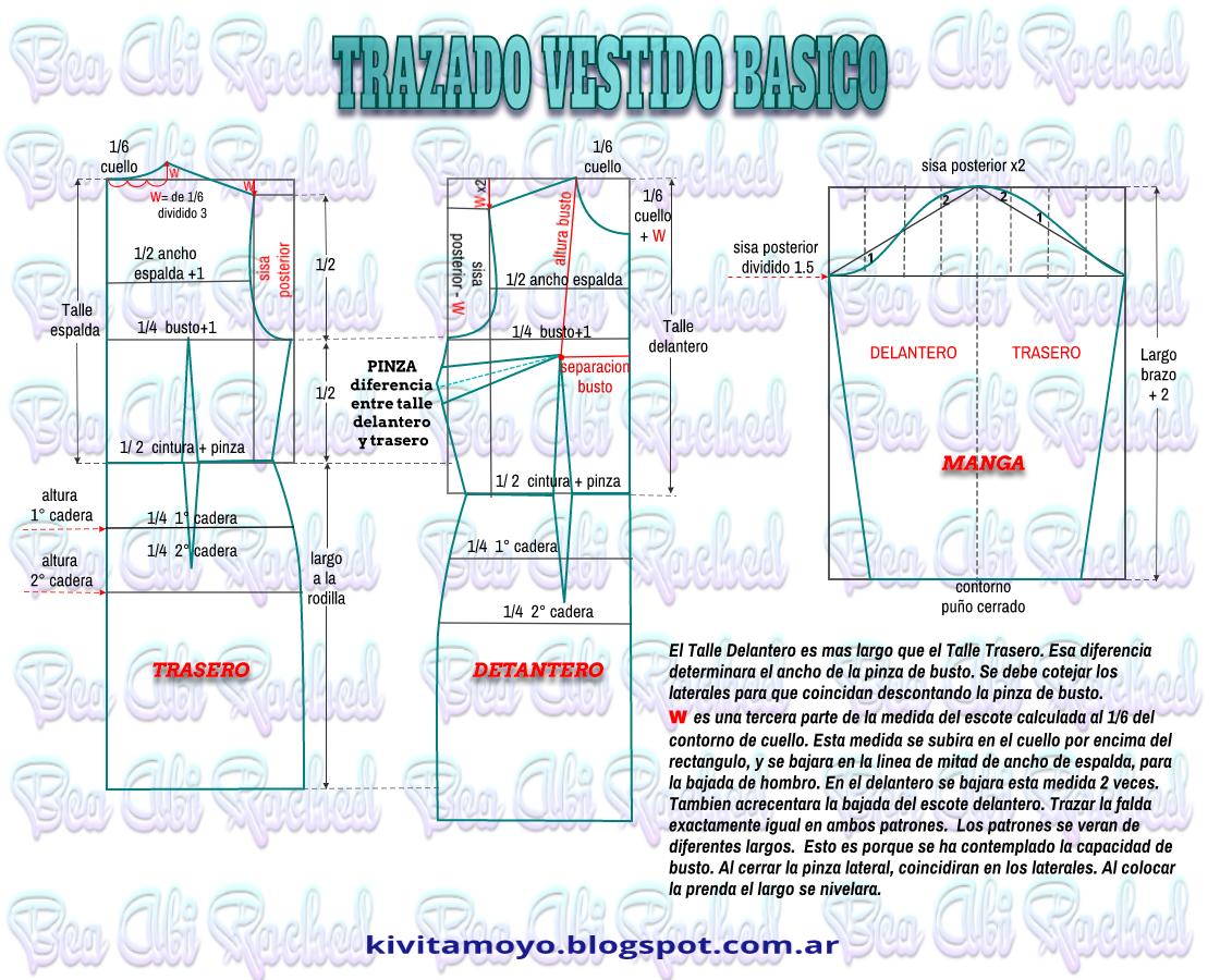 KiVita MoYo: PATRON BASICO DE VESTIDO | tecnicas de costura ...