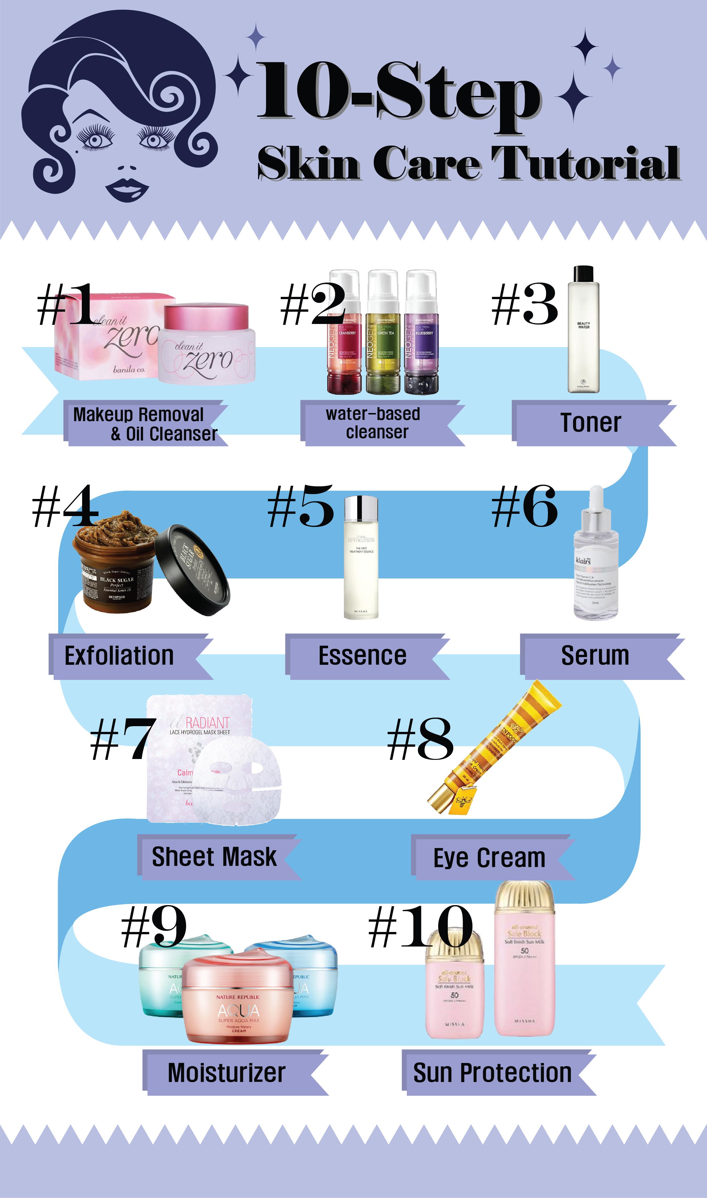10 step skin care tutorial Skincare in Korea is a