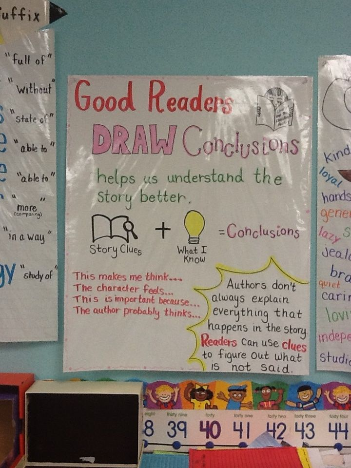 Reading draw conclusions school third grade guided teaching also anchor chart google search stuff rh pinterest