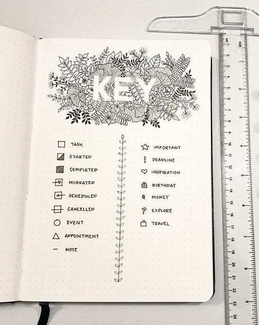 Bullet Journal Words Defined - A Glossary of Bujo & Planner Words | Wellella Bullet Journal Ideas & Planner Printables