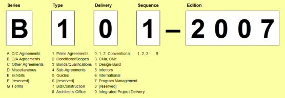 Aia Contract Documents Numbering System The American Institute Of Architects Architect Contract Engineering