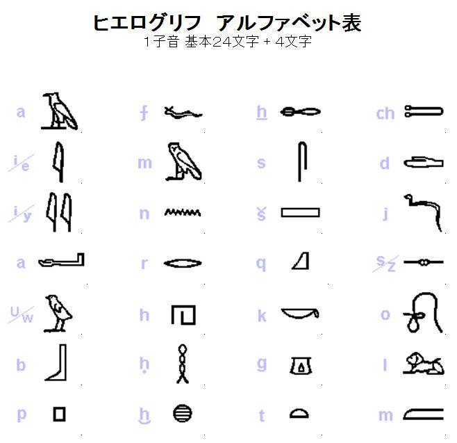 ヒエログリフ Egyptian Hieroglyphs 埃及象形文字 聖書體 日本へお嫁に来ちゃった 我居然嫁到日本来了 ヒエログリフ 古代文字 聖書
