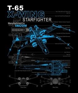 Star Wars AT-AT, X-wing & TIE Fighter Schematic Tees | Star Tie Fighter Schematic on tie advanced, tie phantom, y-wing schematic,
