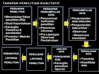 Lensa Pengetahuan Penelitian Kuantitatif Penelitian Kuantitatif Penelitian Pengetahuan