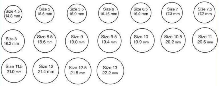 Online ring size chart for men women find your true ring size