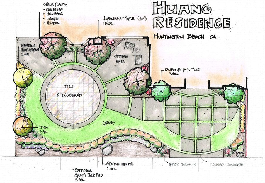 Landscape architecture section drawings landscape for Garden landscape drawing