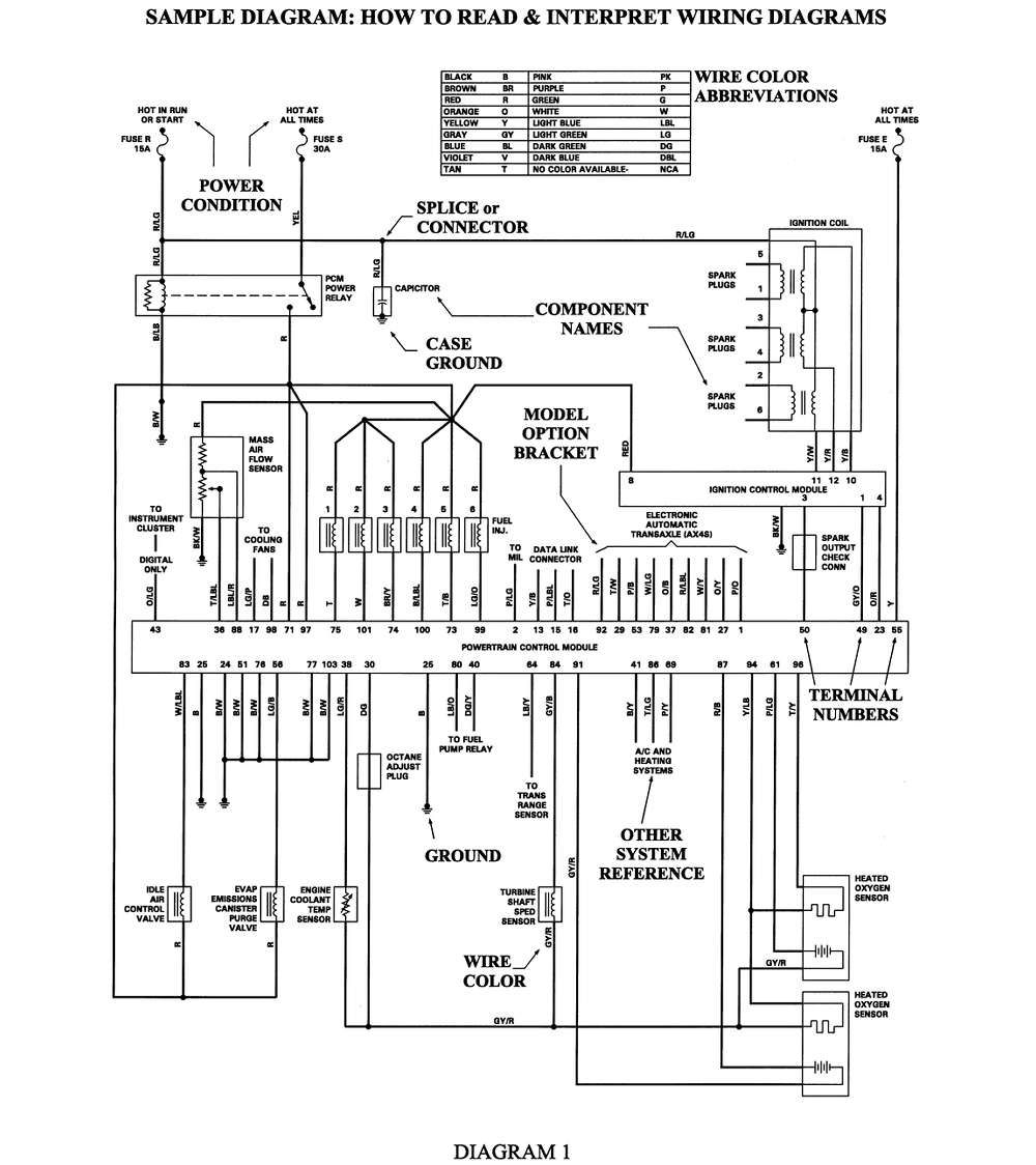 Wiring Diagram Cars Trucks Electrical Wiring Diagram Diagram Camry
