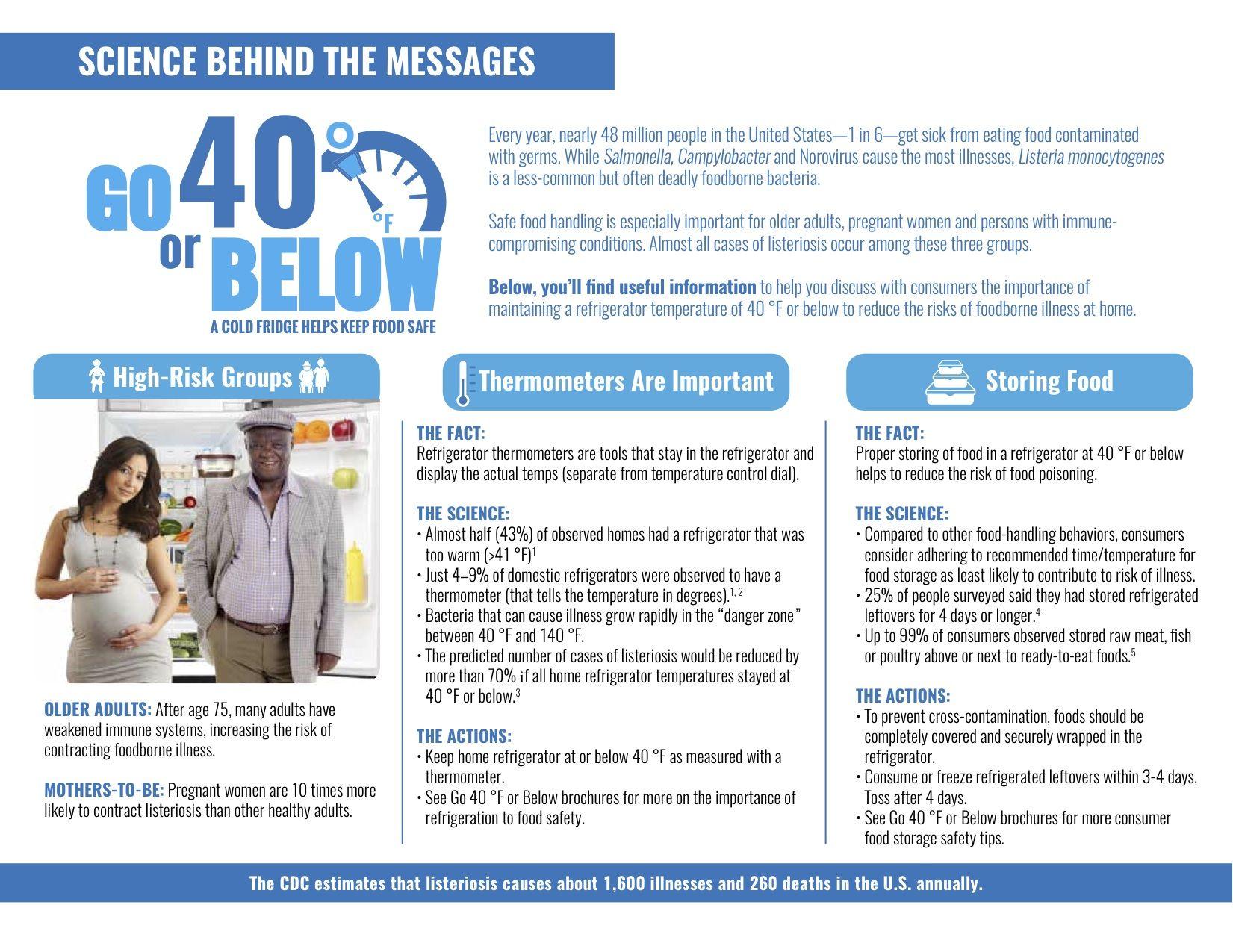 Science-Behind-Messages_Go40orBelow.jpg (1651×1275)