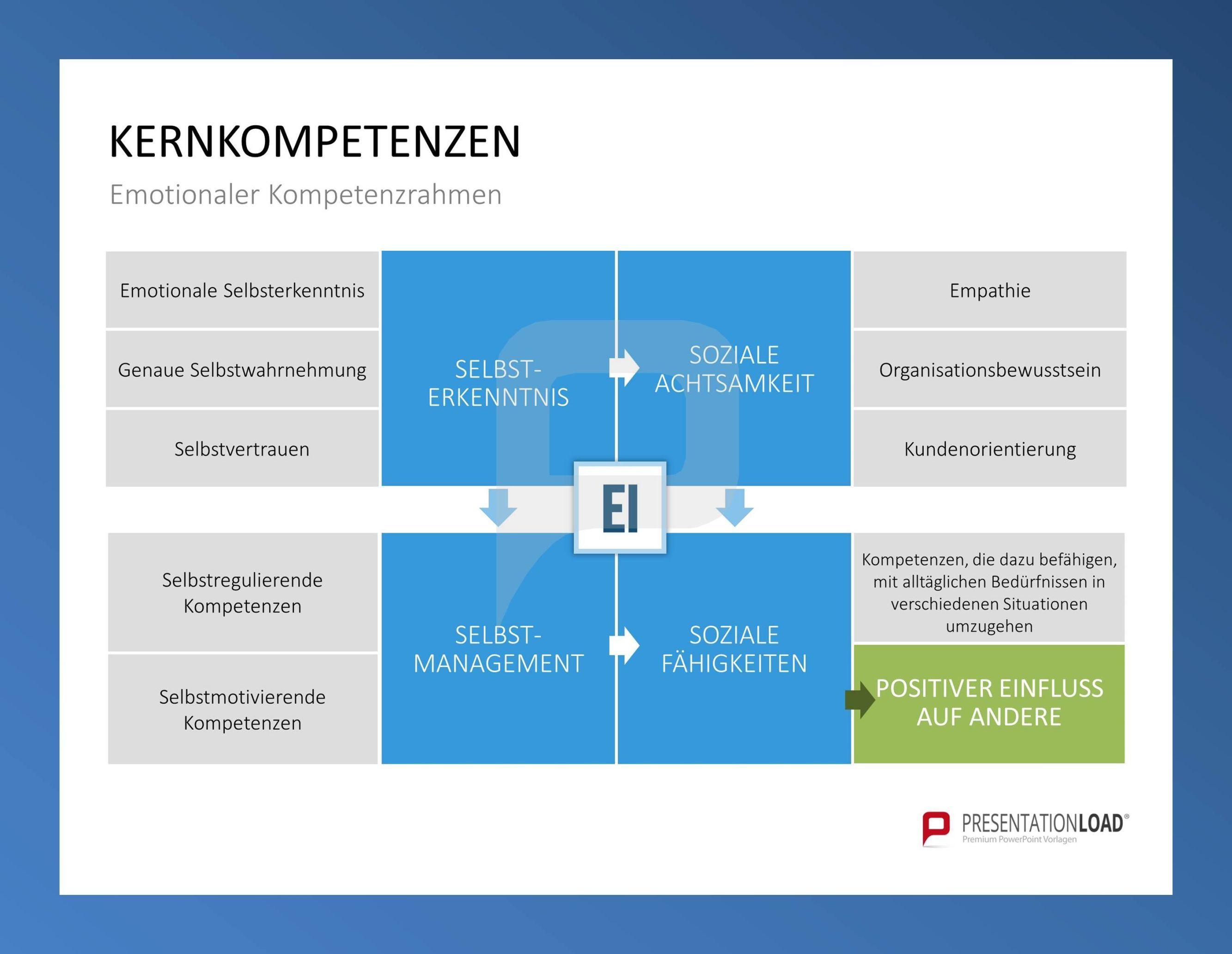 Pin von Beatrice Schulze auf work | Pinterest | Powerpoint vorlagen ...