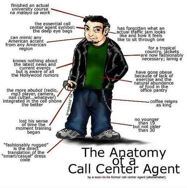 Anatomy of a Call Center Agent | Call Centers | Pinterest | Work ...
