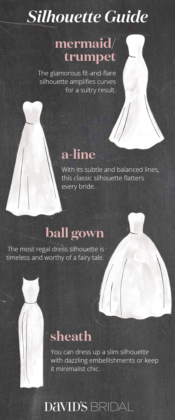 Start your bridal gown search with our silhouette guide. With ...