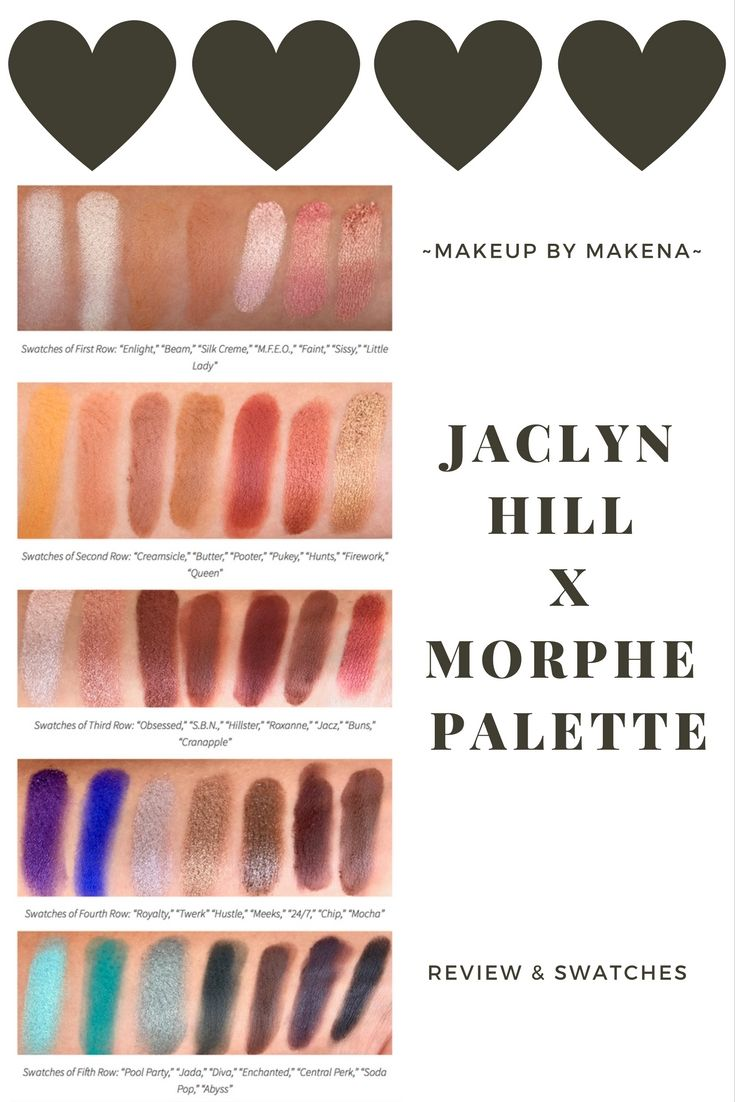 Morphe x Jaclyn Hill Eyeshadow Palette by Morphe #10
